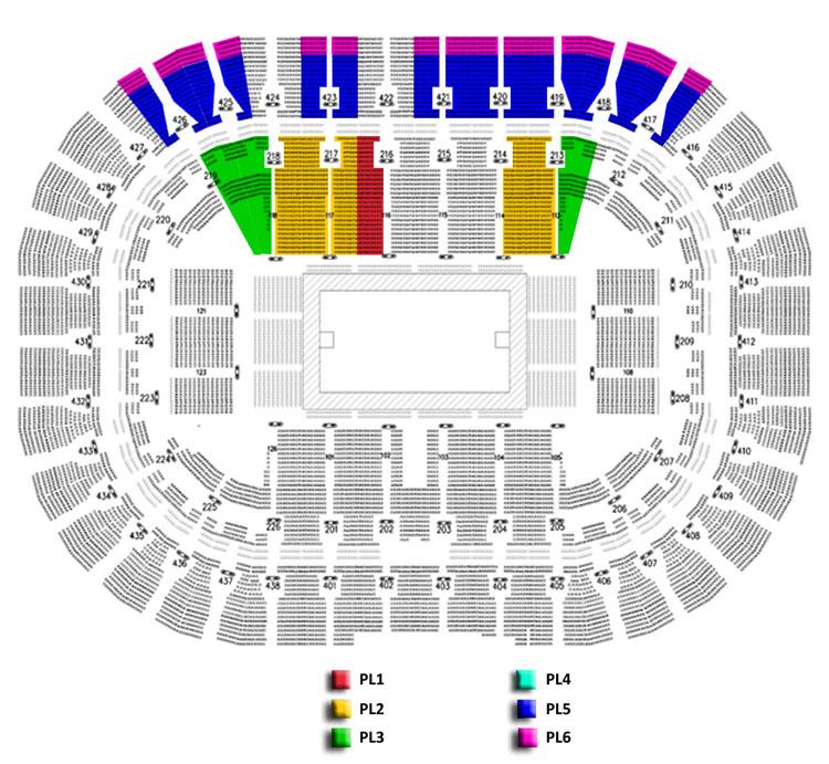 Beogradska Arena, Tiket Klub
