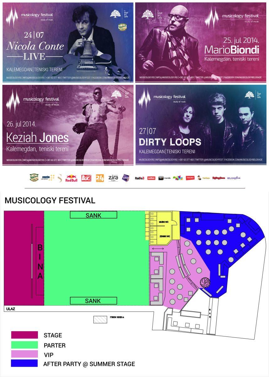 Musicology Festival - Kalemegdan, Tiket Klub